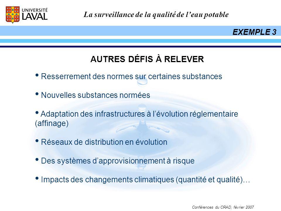 La surveillance de la qualité de leau potable Conférences du CRAD, février 2007 Resserrement des normes sur certaines substances Nouvelles substances
