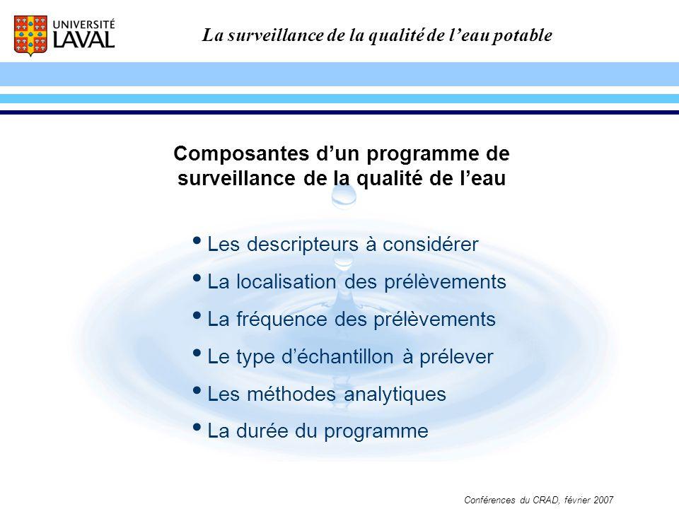 La surveillance de la qualité de leau potable Conférences du CRAD, février 2007 Composantes dun programme de surveillance de la qualité de leau Les de