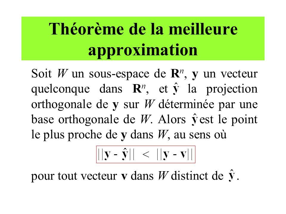 Théorème de la meilleure approximation Soit W un sous-espace de R n, y un vecteur quelconque dans R n, et la projection orthogonale de y sur W détermi