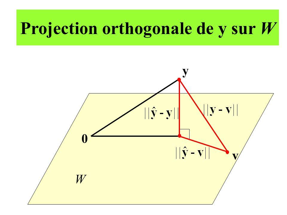 W y Projection orthogonale de y sur W v 0
