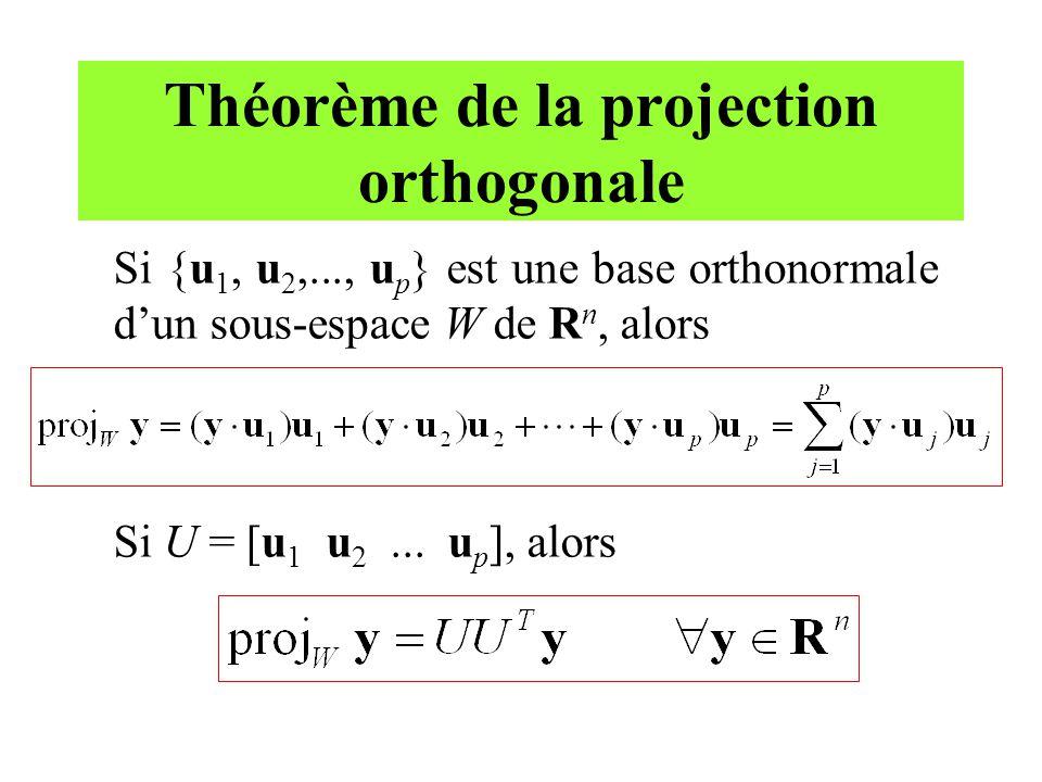 Théorème de la projection orthogonale Si {u 1, u 2,..., u p } est une base orthonormale dun sous-espace W de R n, alors Si U = [u 1 u 2... u p ], alor