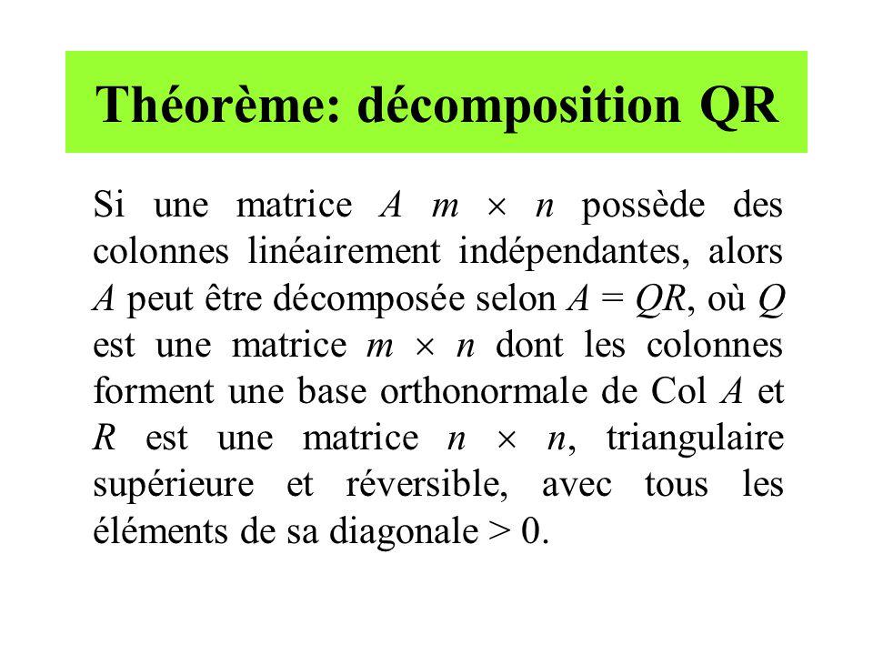 Théorème: décomposition QR Si une matrice A m n possède des colonnes linéairement indépendantes, alors A peut être décomposée selon A = QR, où Q est u
