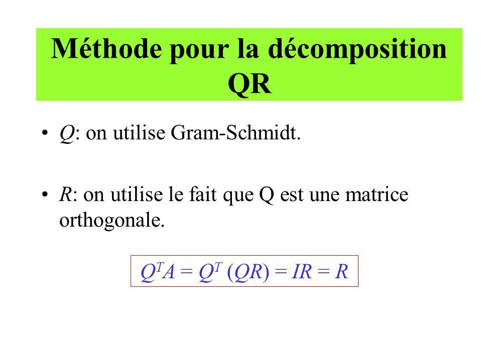 Méthode pour la décomposition QR Q: on utilise Gram-Schmidt. R: on utilise le fait que Q est une matrice orthogonale. Q T A = Q T (QR) = IR = R