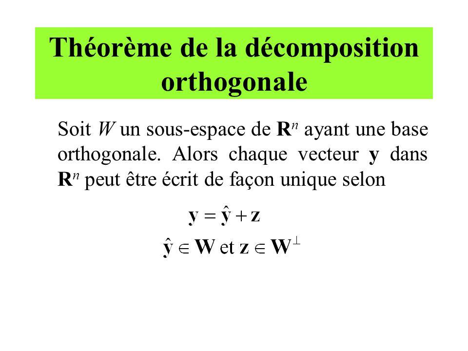 Théorème de la décomposition orthogonale (suite) En fait, si {u 1, u 2,..., u p } est une base orthogonale quelconque de W, alors Le vecteur est appelé projection orthogonale de y sur W et est dénoté par proj W y.