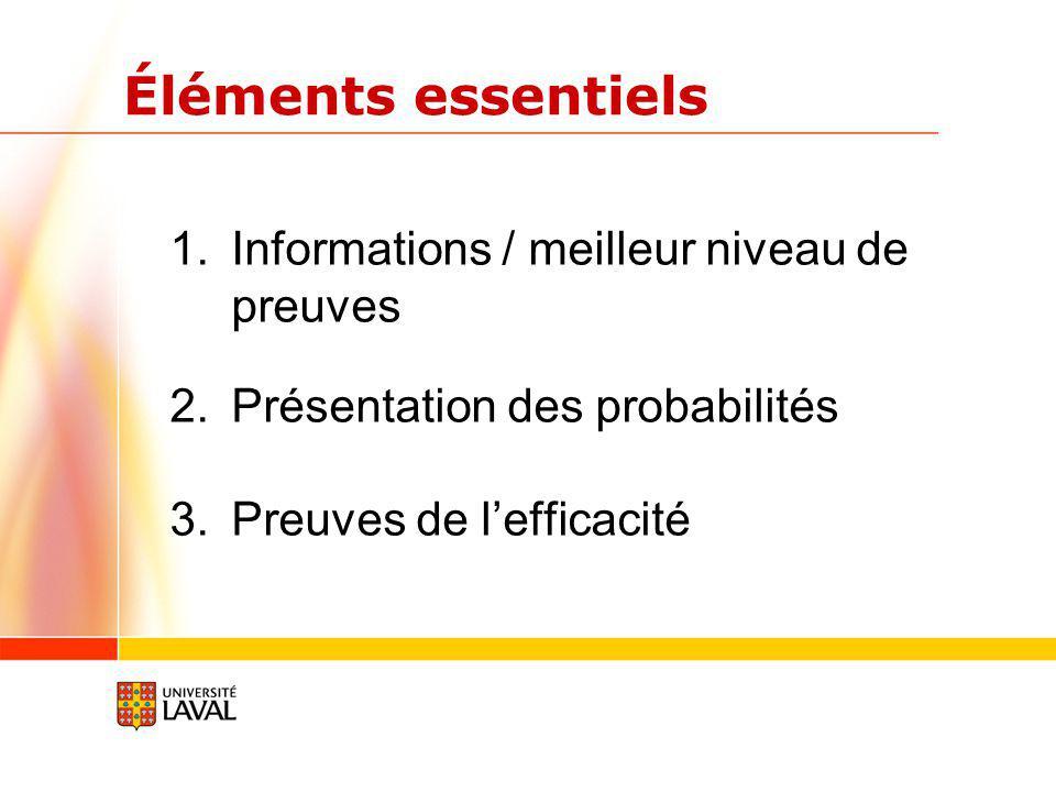 Éléments essentiels 1.Informations / meilleur niveau de preuves 2.Présentation des probabilités 3.Preuves de lefficacité