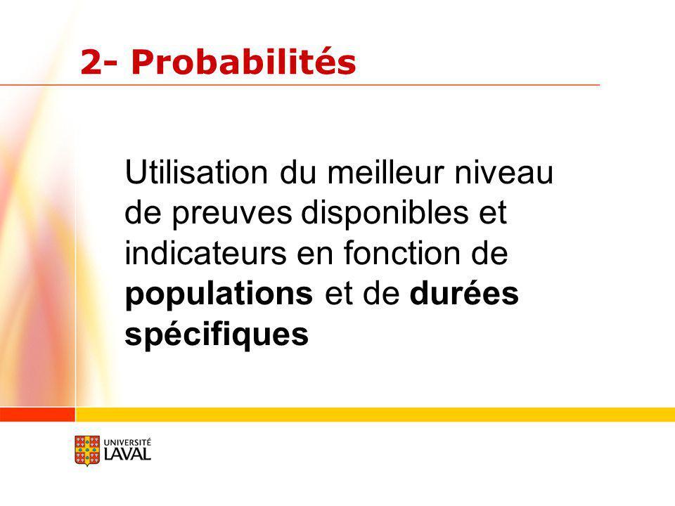2- Probabilités Utilisation du meilleur niveau de preuves disponibles et indicateurs en fonction de populations et de durées spécifiques