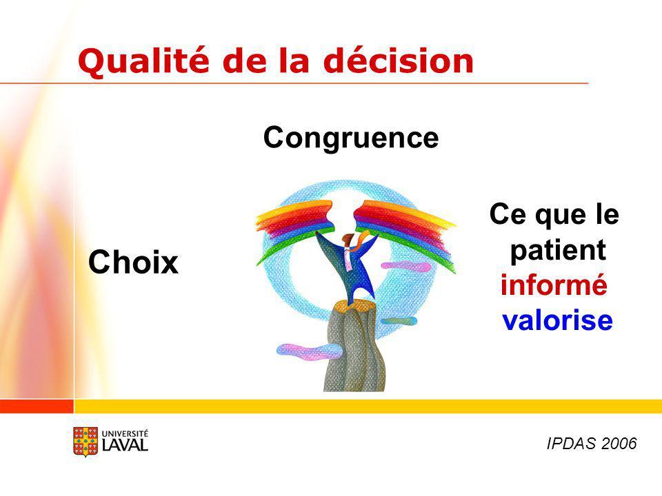 Qualité de la décision Congruence Choix Ce que le patient informé valorise IPDAS 2006