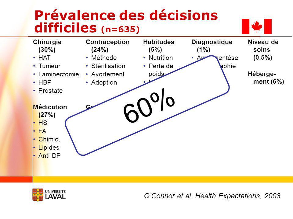 1- Informations Description du problème de santé Description de lintervention Présentation de toutes les options (y compris ne rien faire) Risques et bénéfices