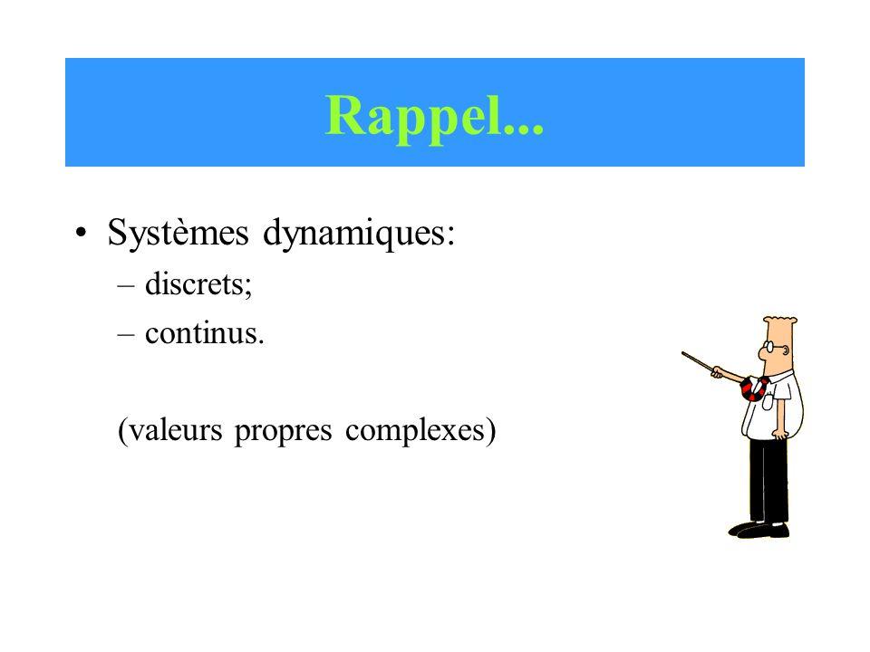 Rappel... Systèmes dynamiques: –discrets; –continus. (valeurs propres complexes)
