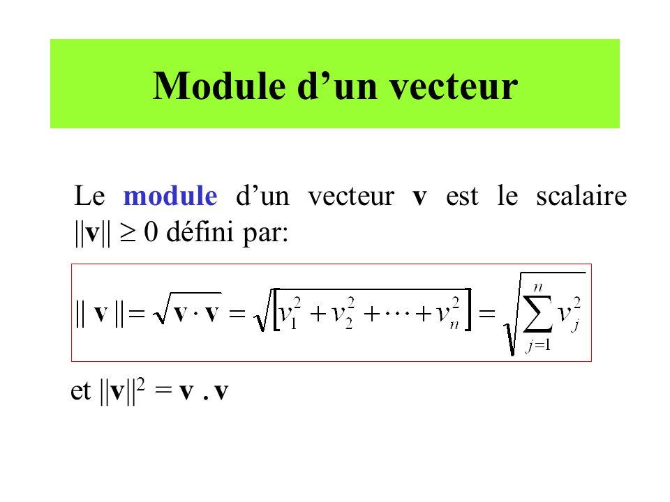 Module dun vecteur Le module dun vecteur v est le scalaire ||v|| 0 défini par: et ||v|| 2 = v. v
