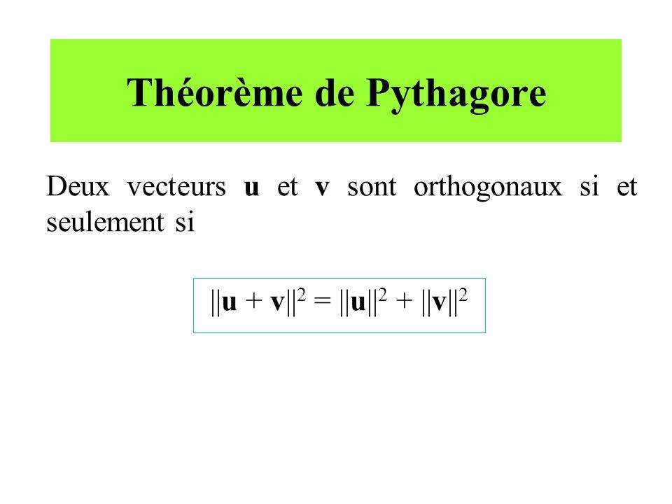 Théorème de Pythagore Deux vecteurs u et v sont orthogonaux si et seulement si ||u + v|| 2 = ||u|| 2 + ||v|| 2
