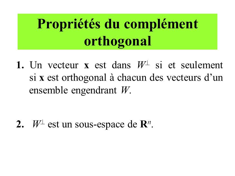 Propriétés du complément orthogonal 1. Un vecteur x est dans W si et seulement si x est orthogonal à chacun des vecteurs dun ensemble engendrant W. 2.