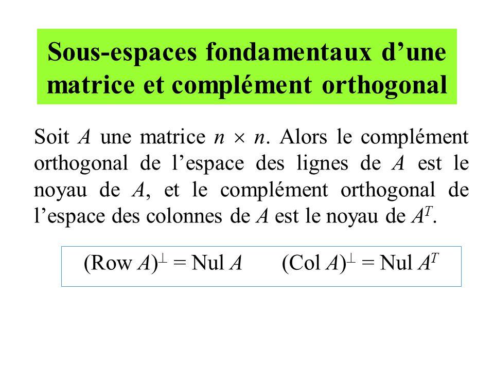 Sous-espaces fondamentaux dune matrice et complément orthogonal Soit A une matrice n n. Alors le complément orthogonal de lespace des lignes de A est