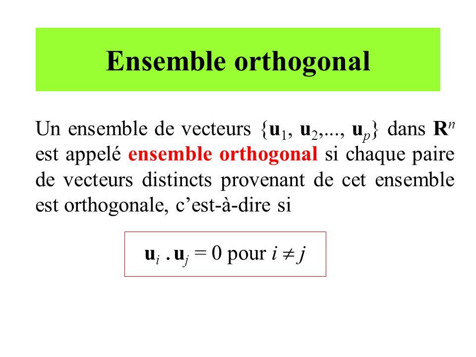 Ensemble orthogonal Un ensemble de vecteurs {u 1, u 2,..., u p } dans R n est appelé ensemble orthogonal si chaque paire de vecteurs distincts provena