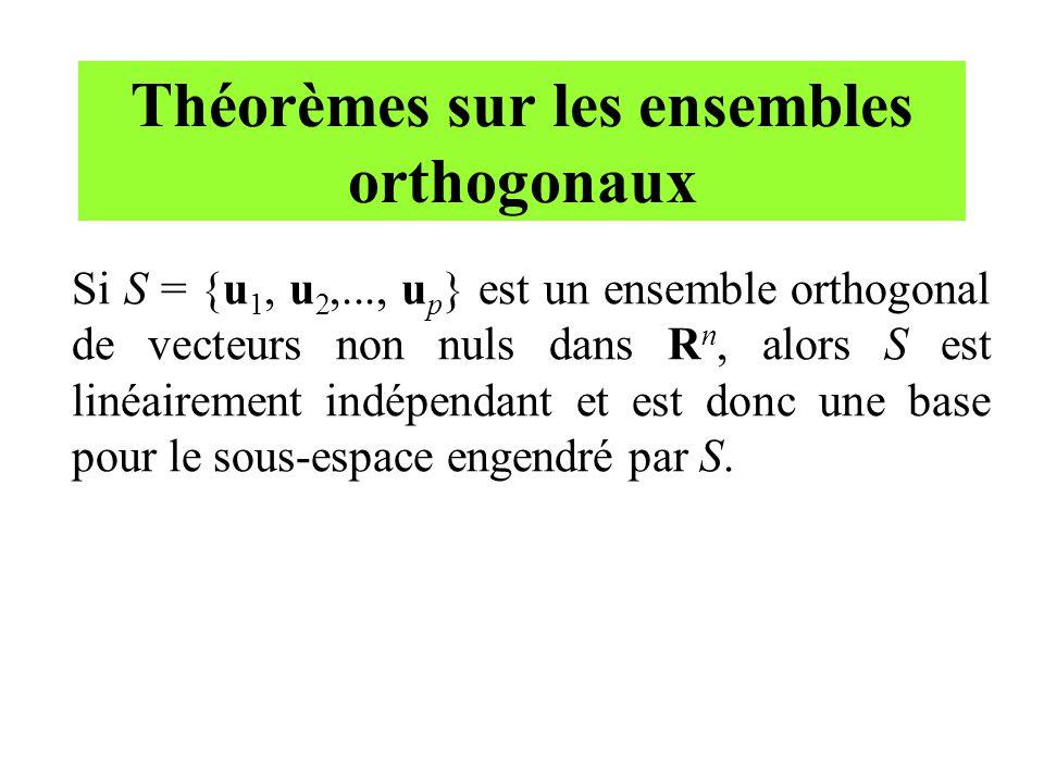 Théorèmes sur les ensembles orthogonaux Si S = {u 1, u 2,..., u p } est un ensemble orthogonal de vecteurs non nuls dans R n, alors S est linéairement