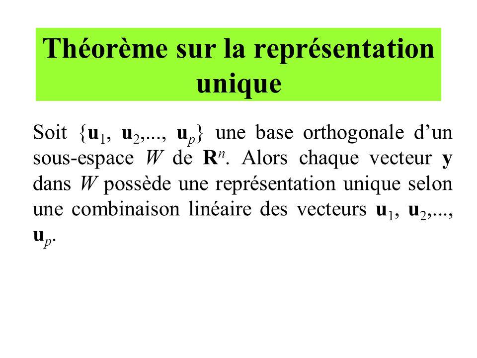 Théorème sur la représentation unique Soit {u 1, u 2,..., u p } une base orthogonale dun sous-espace W de R n. Alors chaque vecteur y dans W possède u