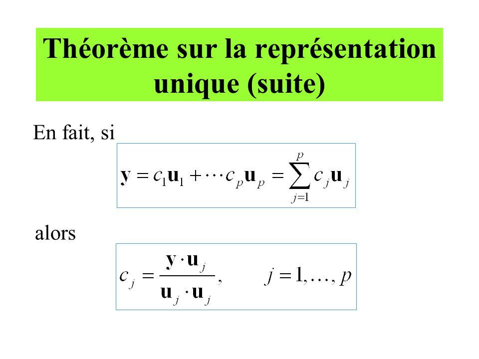 Théorème sur la représentation unique (suite) En fait, si alors
