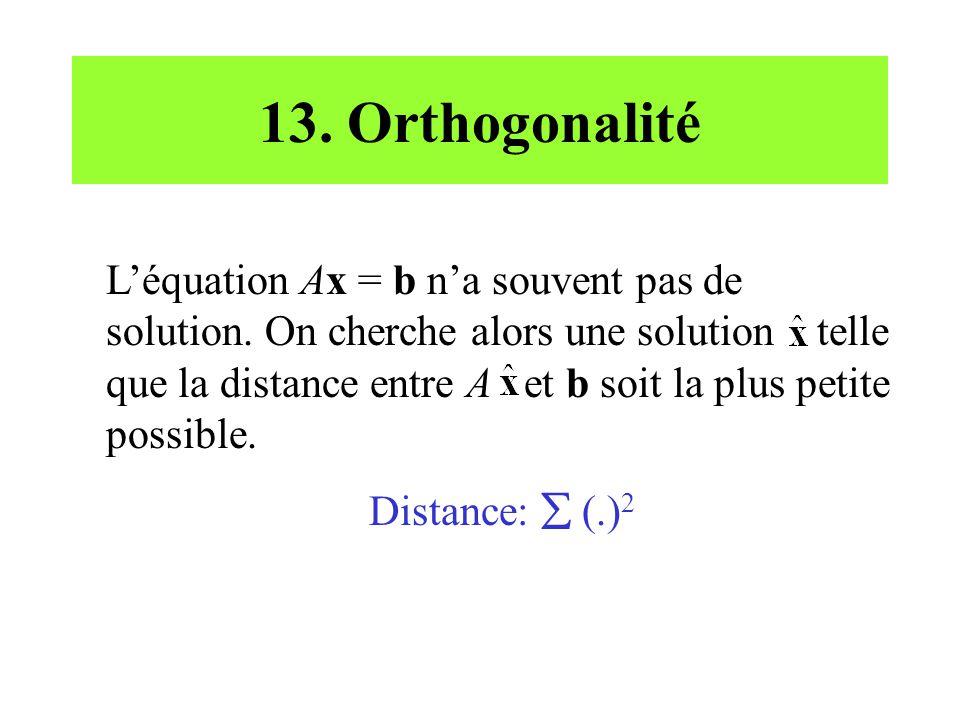 13. Orthogonalité Léquation Ax = b na souvent pas de solution. On cherche alors une solution telle que la distance entre A et b soit la plus petite po