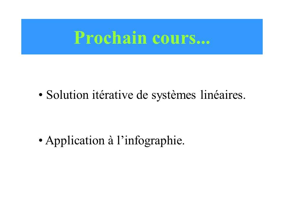 Prochain cours... Solution itérative de systèmes linéaires. Application à linfographie.