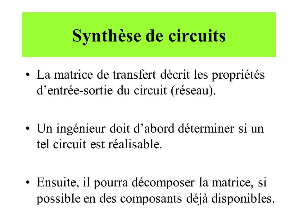 Synthèse de circuits La matrice de transfert décrit les propriétés dentrée-sortie du circuit (réseau).