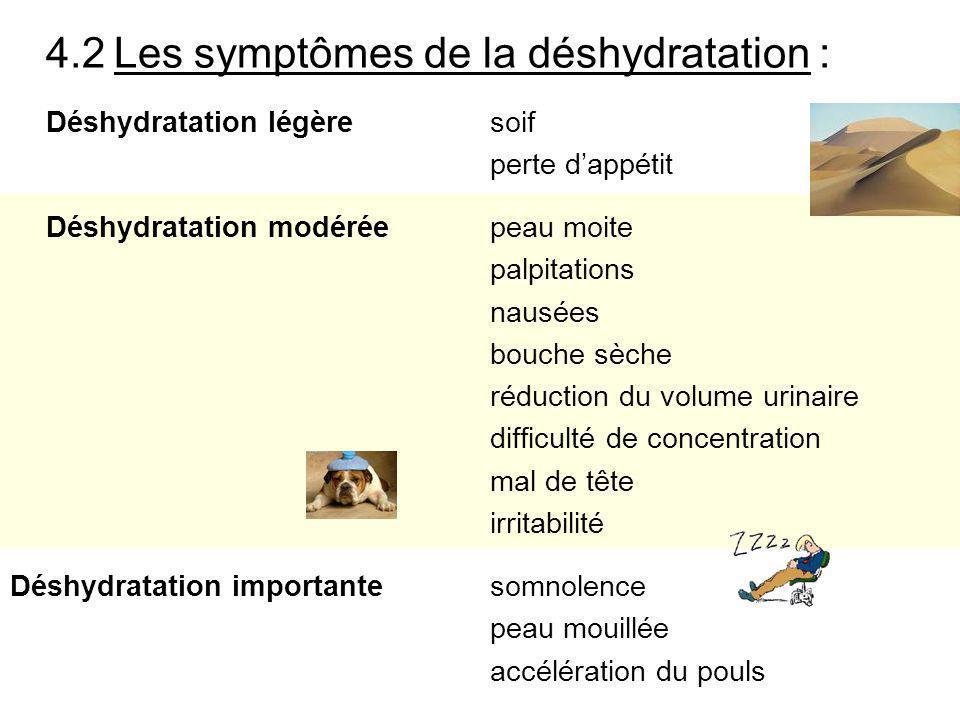 4.2 Les symptômes de la déshydratation : Déshydratation légèresoif perte dappétit Déshydratation modérée peau moite palpitations nausées bouche sèche