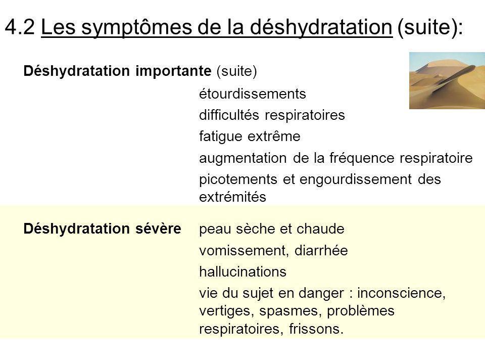 4.2 Les symptômes de la déshydratation (suite): Déshydratation importante (suite) étourdissements difficultés respiratoires fatigue extrême augmentati
