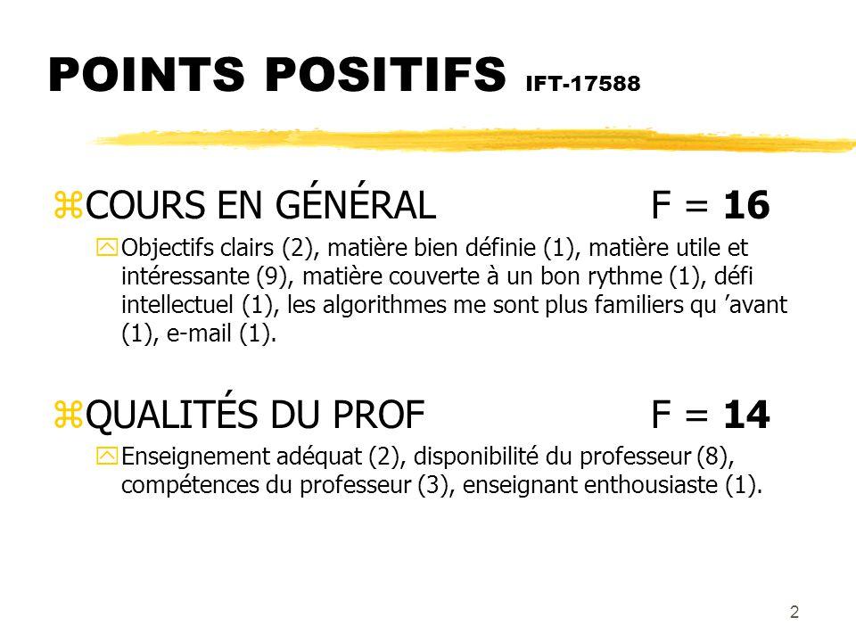 2 POINTS POSITIFS IFT-17588 zCOURS EN GÉNÉRAL F = 16 yObjectifs clairs (2), matière bien définie (1), matière utile et intéressante (9), matière couverte à un bon rythme (1), défi intellectuel (1), les algorithmes me sont plus familiers qu avant (1), e-mail (1).
