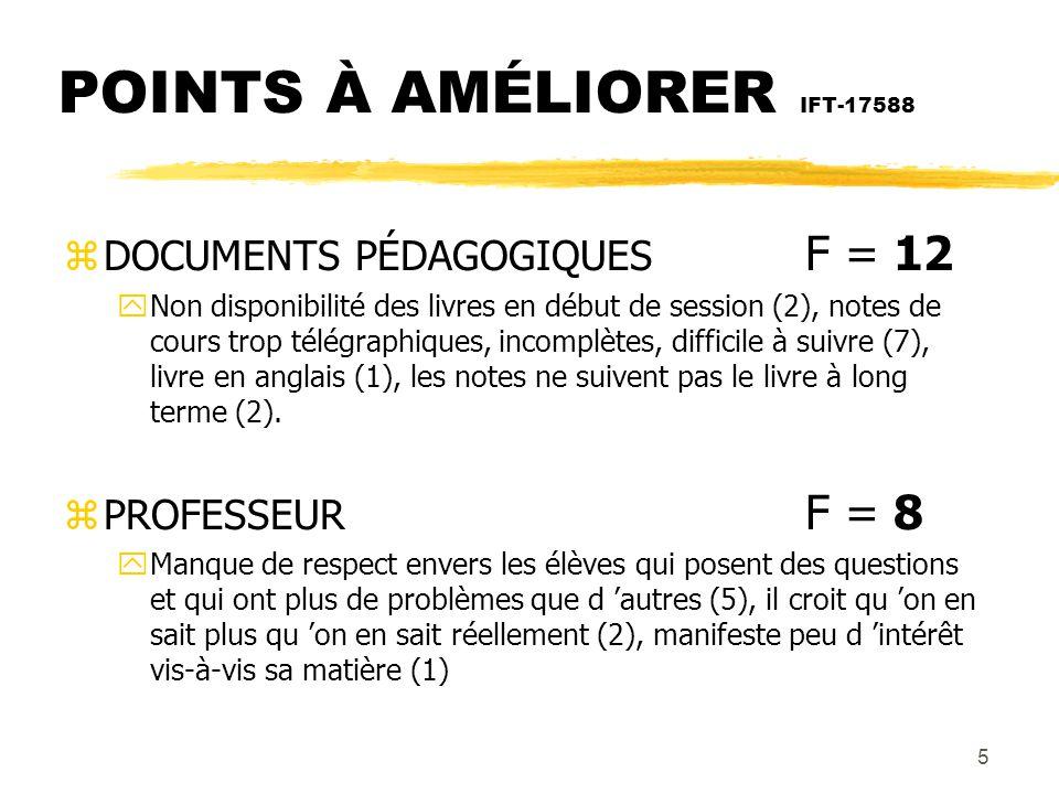 5 POINTS À AMÉLIORER IFT-17588 zDOCUMENTS PÉDAGOGIQUES F = 12 yNon disponibilité des livres en début de session (2), notes de cours trop télégraphique