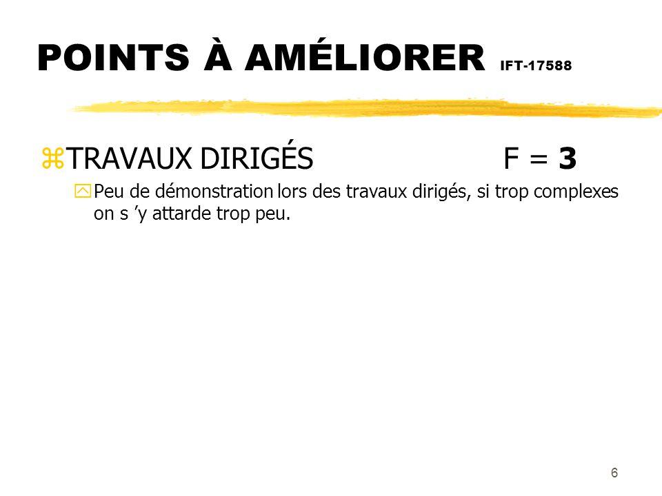 6 POINTS À AMÉLIORER IFT-17588 zTRAVAUX DIRIGÉSF = 3 yPeu de démonstration lors des travaux dirigés, si trop complexes on s y attarde trop peu.