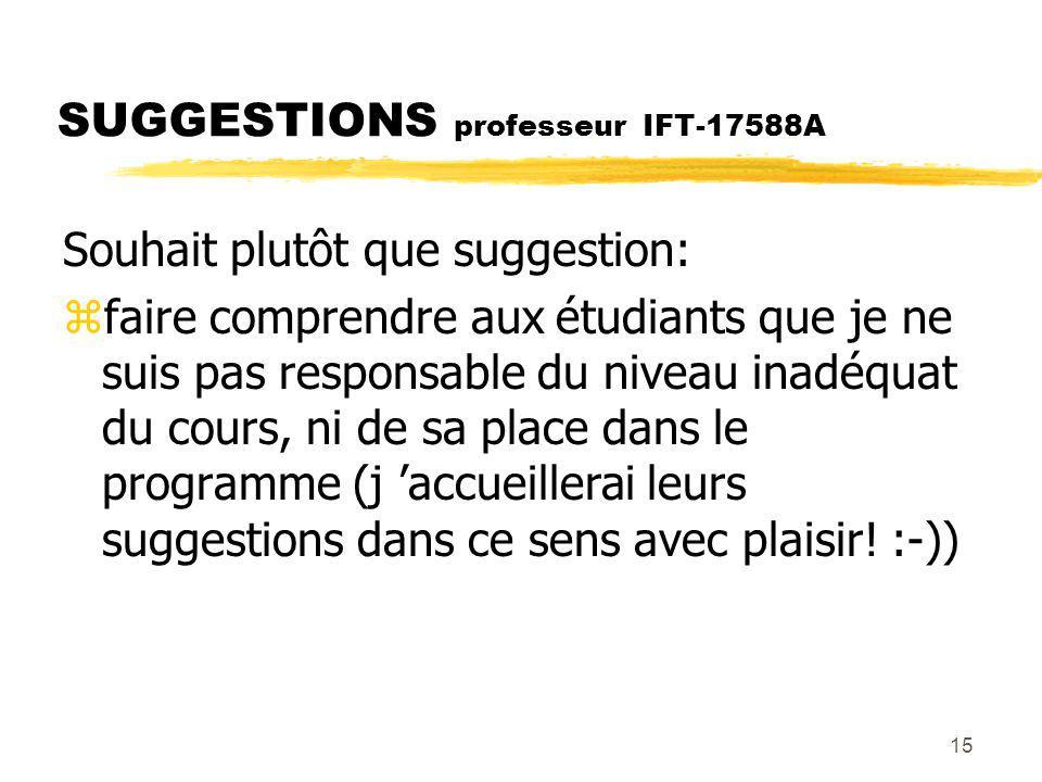 15 SUGGESTIONS professeur IFT-17588A Souhait plutôt que suggestion: zfaire comprendre aux étudiants que je ne suis pas responsable du niveau inadéquat du cours, ni de sa place dans le programme (j accueillerai leurs suggestions dans ce sens avec plaisir.