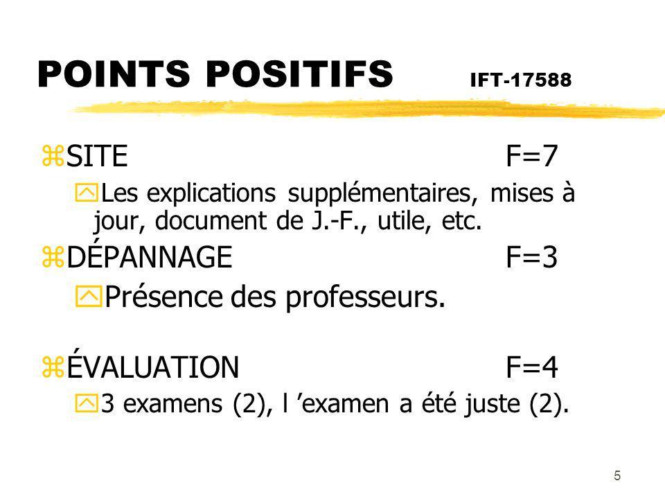 6 POINTS À AMÉLIORER IFT-17588A zCOURSF=123 yNotions mathématiques (30), pas assez d exemples et d exercices (19), matière trop compliquée, abstraite (16), trop de matière (19), TD inefficaces (8), présentation rapide (7), charge de travail: 4 cr.