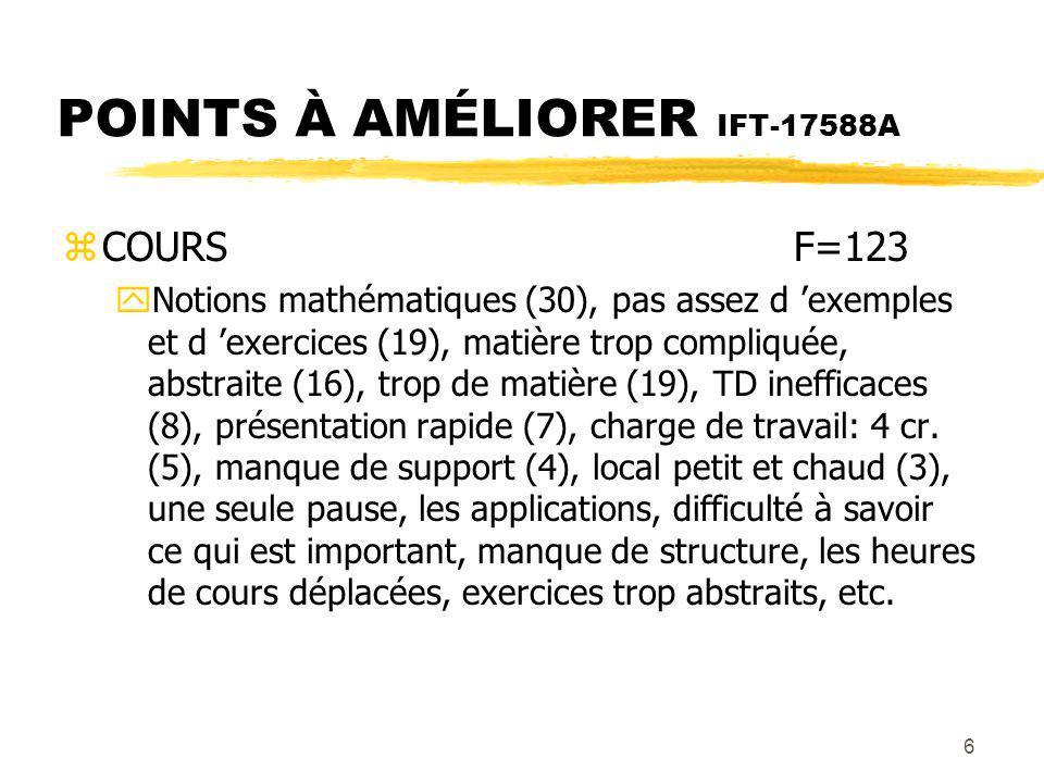 7 POINTS À AMÉLIORER IFT-17588A zDOCUMENTSF=13 yLe livre (4) et les notes de cours (3), utile, les exercices à la fin des chapitres, bien fait, bon complément, les résumés à la fin des chapitres, propres, les acétates, etc.