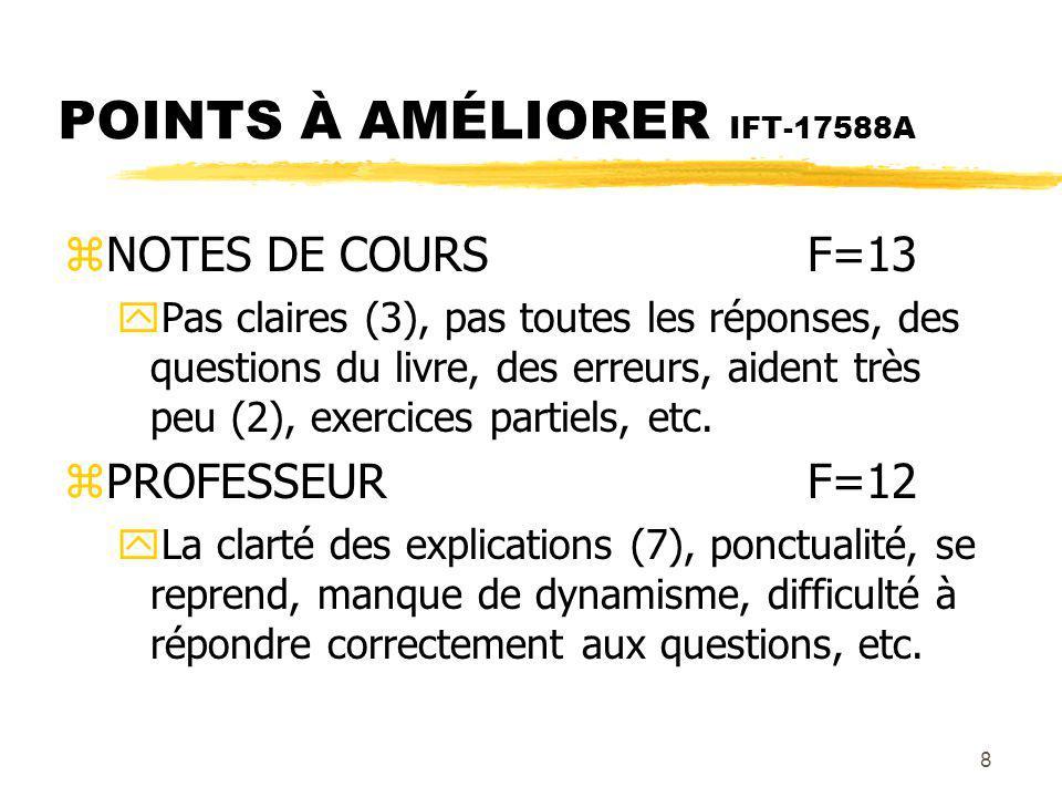 9 POINTS À AMÉLIORER IFT-17588A zÉVALUATIONF=5 yexamen très difficile, matière pas précisée (3), trop de matière, etc.