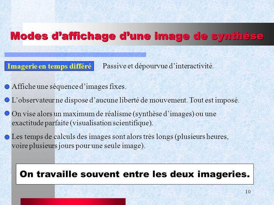 10 Modes daffichage dune image de synthèse Imagerie en temps différé Affiche une séquence dimages fixes.