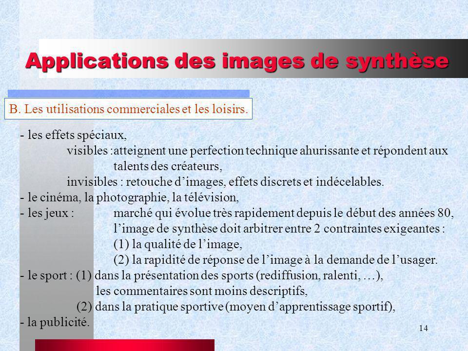 14 Applications des images de synthèse B.Les utilisations commerciales et les loisirs.