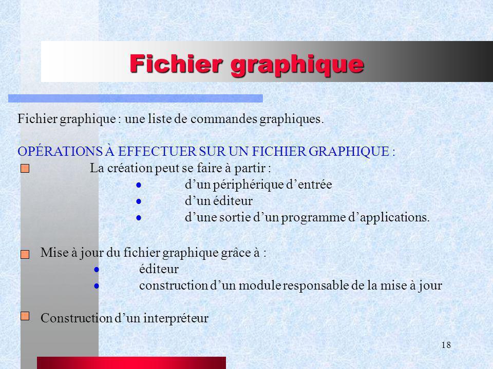 18 Fichier graphique Fichier graphique : une liste de commandes graphiques.