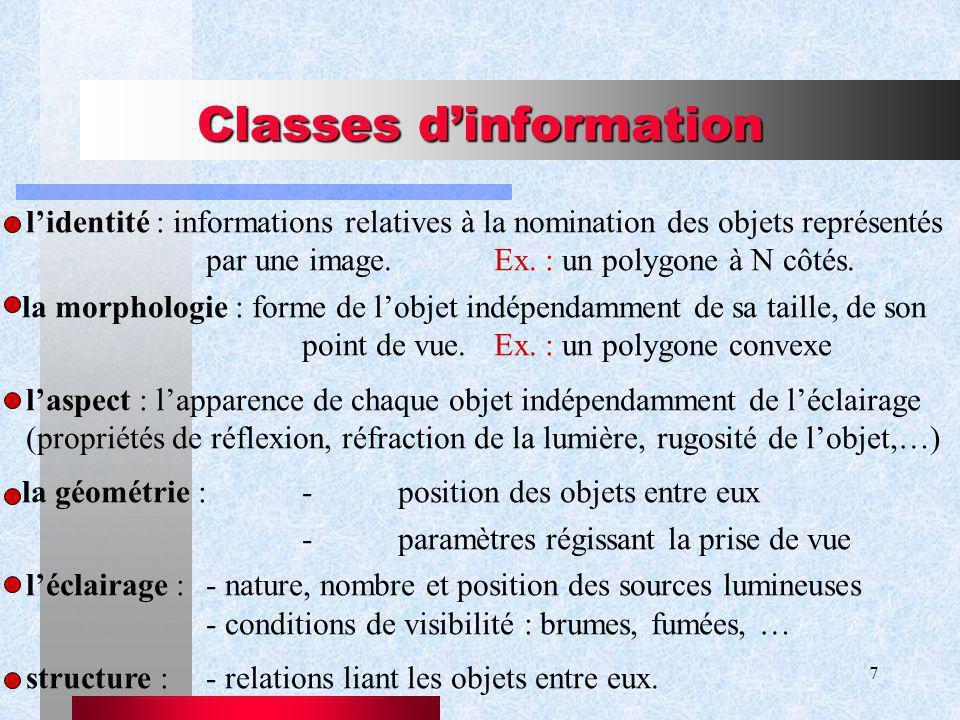 7 Classes dinformation lidentité : informations relatives à la nomination des objets représentés par une image.Ex.
