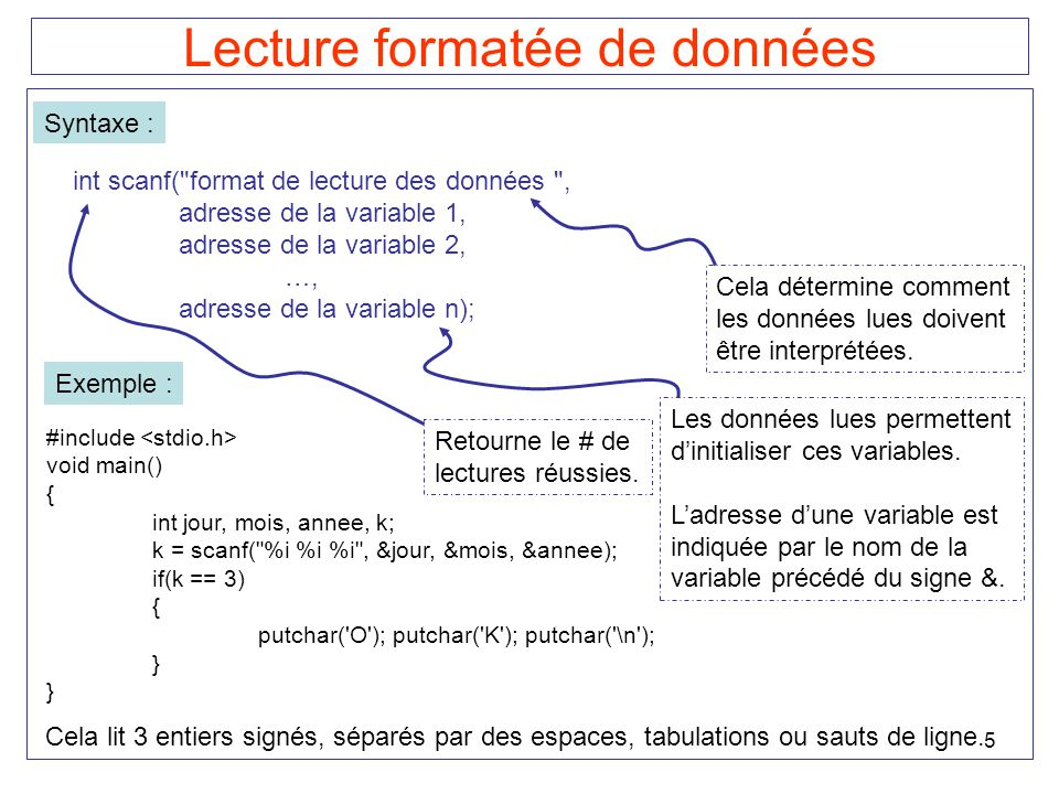 5 Lecture formatée de données Syntaxe : int scanf(