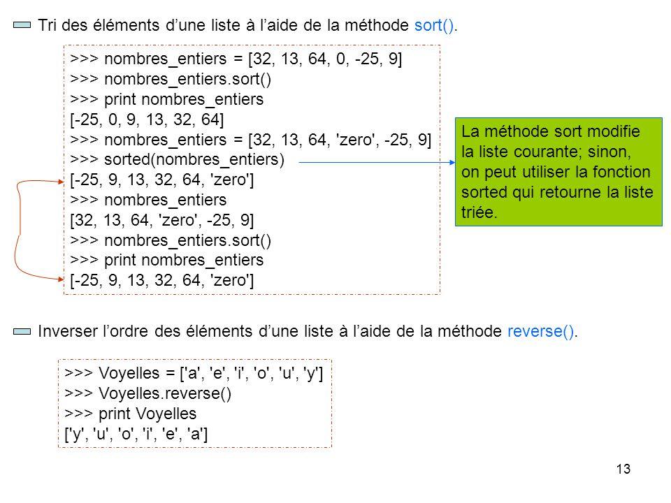 13 Tri des éléments dune liste à laide de la méthode sort(). >>> nombres_entiers = [32, 13, 64, 0, -25, 9] >>> nombres_entiers.sort() >>> print nombre