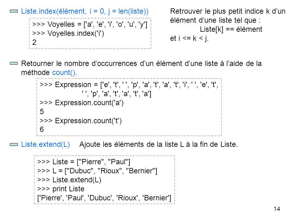 14 Liste.index(élément, i = 0, j = len(liste)) Retrouver le plus petit indice k dun élément dune liste tel que : Liste[k] == élément et i <= k < j. >>