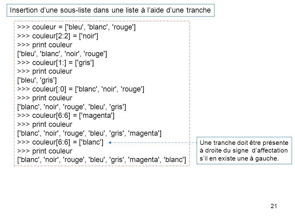 21 Insertion dune sous-liste dans une liste à laide dune tranche >>> couleur = ['bleu', 'blanc', 'rouge'] >>> couleur[2:2] = ['noir'] >>> print couleu