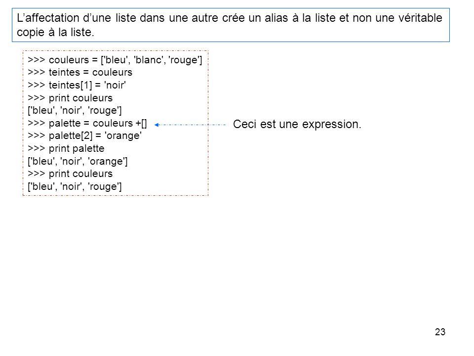 23 Laffectation dune liste dans une autre crée un alias à la liste et non une véritable copie à la liste. >>> couleurs = ['bleu', 'blanc', 'rouge'] >>