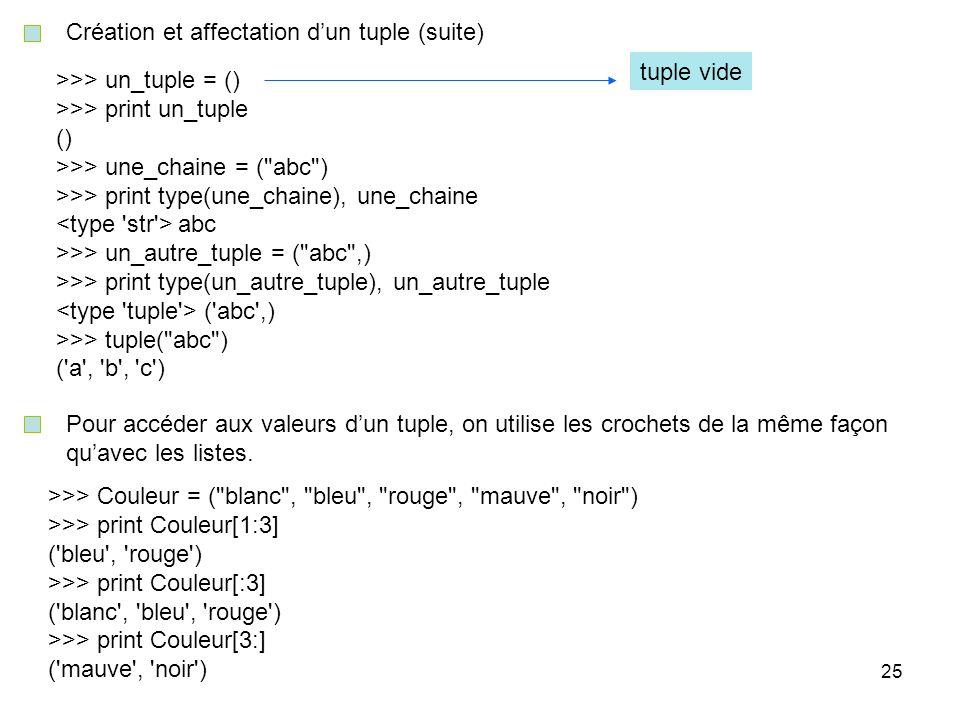 25 >>> un_tuple = () >>> print un_tuple () >>> une_chaine = (
