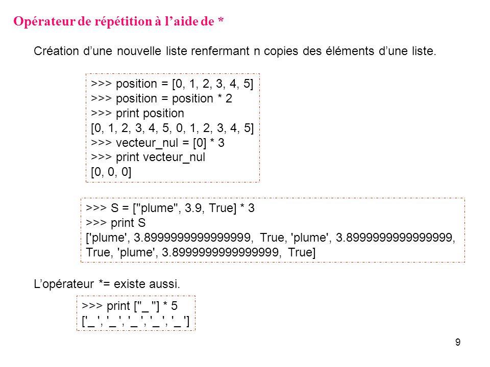 9 Opérateur de répétition à laide de * Création dune nouvelle liste renfermant n copies des éléments dune liste. >>> position = [0, 1, 2, 3, 4, 5] >>>