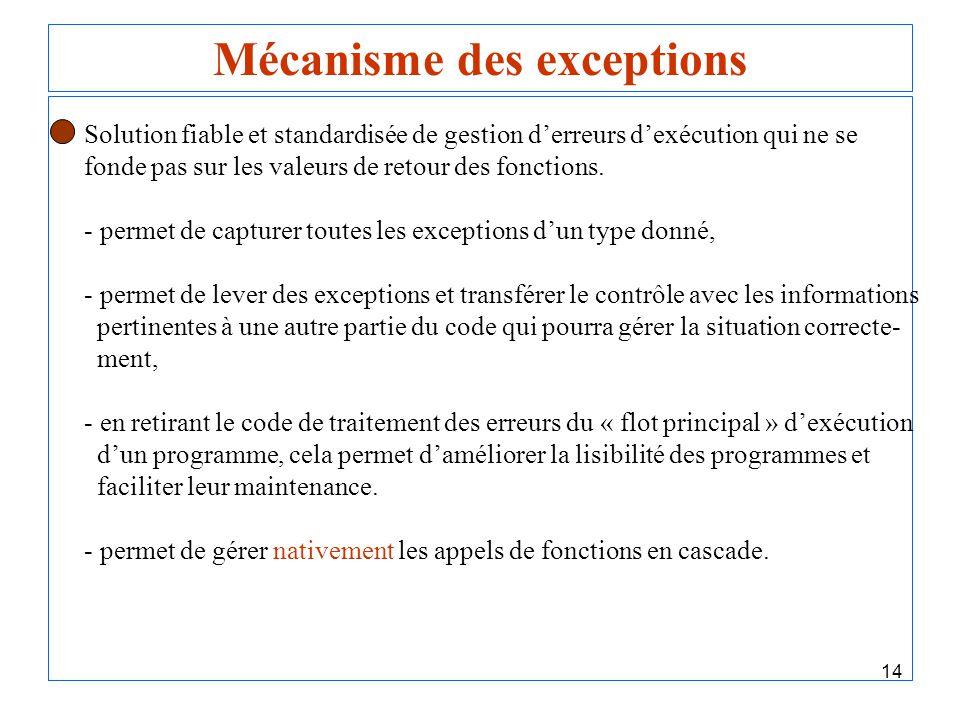 14 Mécanisme des exceptions Solution fiable et standardisée de gestion derreurs dexécution qui ne se fonde pas sur les valeurs de retour des fonctions