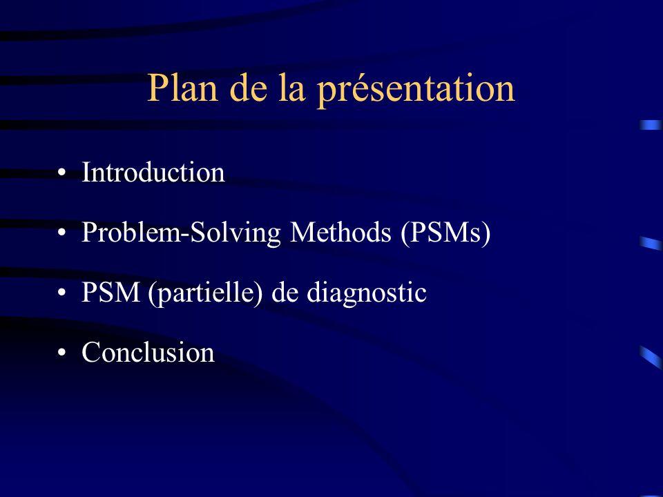 Introduction Problem-solving methods (PSMs) PSM (partielle) de diagnostic Conclusion