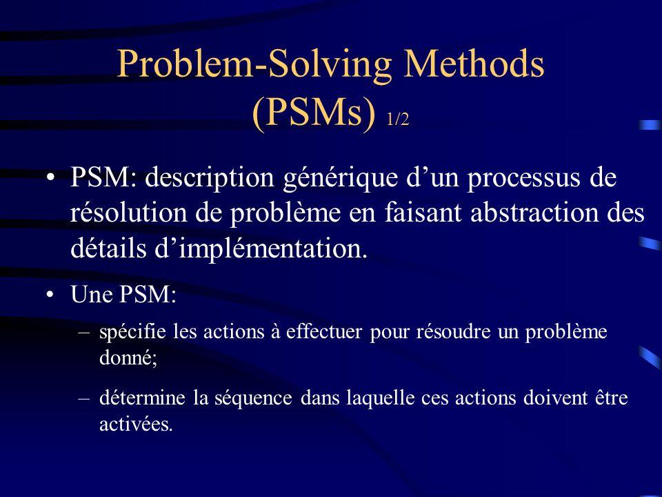 Problem-Solving Methods (PSMs) 1/2 PSM: description générique dun processus de résolution de problème en faisant abstraction des détails dimplémentation.