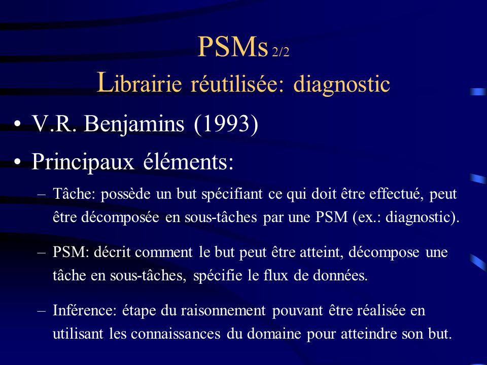PSMs 2/2 L ibrairie réutilisée: diagnostic V.R.