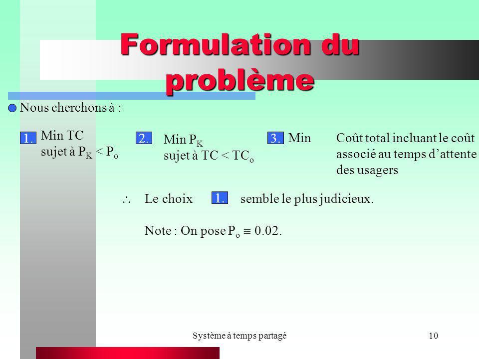 Système à temps partagé10 Formulation du problème Le choixsemble le plus judicieux. Note : On pose P o 0.02. Nous cherchons à : Min TC sujet à P K < P