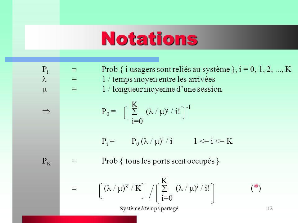 Système à temps partagé12 Notations P i Prob i usagers sont reliés au système, i = 0, 1, 2,..., K =1 / temps moyen entre les arrivées =1 / longueur mo